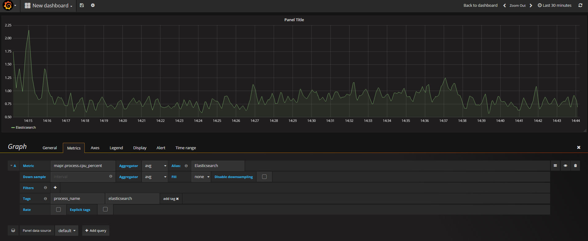 How to Create Your Own Grafana Dashboards