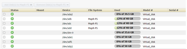 Best practices when adding disks to MapR-FS